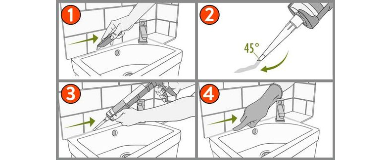 How to Seal Around The Edges of a Basin